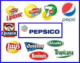 Pepsicoblog.png (320×253)